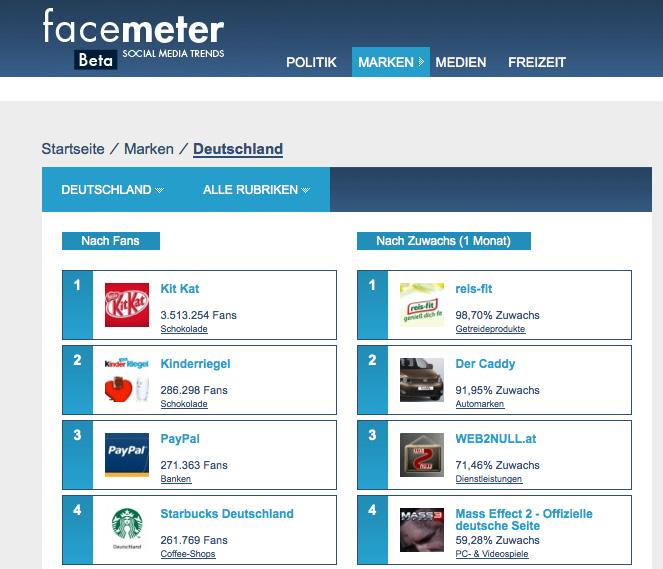 facemeter